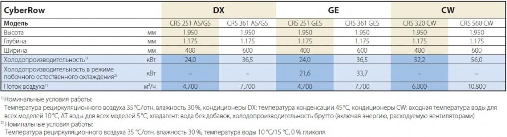 CyberRow_Data.jpg